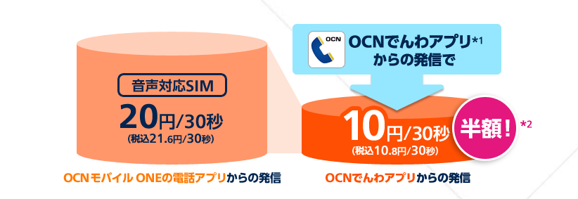 OCNでんわアプリのイメージ画像