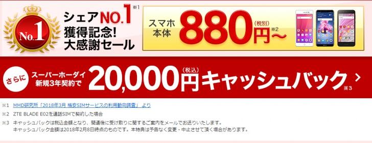 シェアNo.1獲得記念! 大感謝セールのイメージ画像